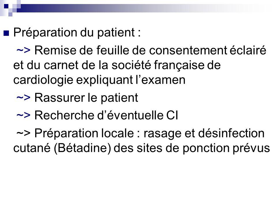Préparation du patient :