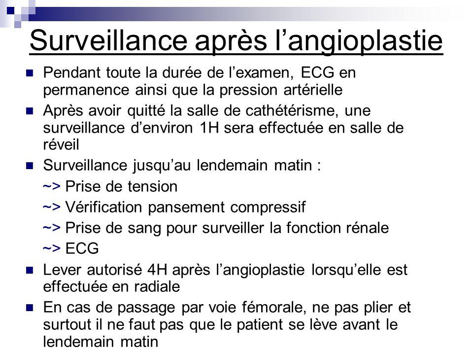 Surveillance après l'angioplastie