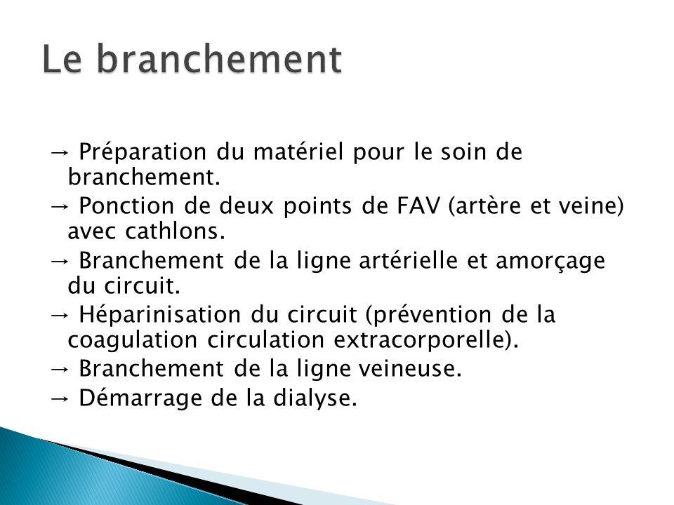 Le branchement → Préparation du matériel pour le soin de branchement.