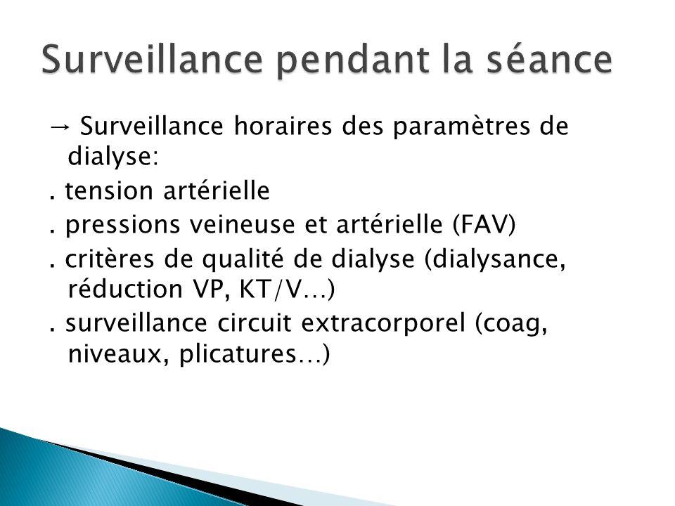 Surveillance pendant la séance