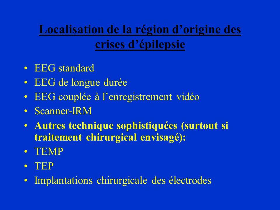 Localisation de la région d'origine des crises d'épilepsie