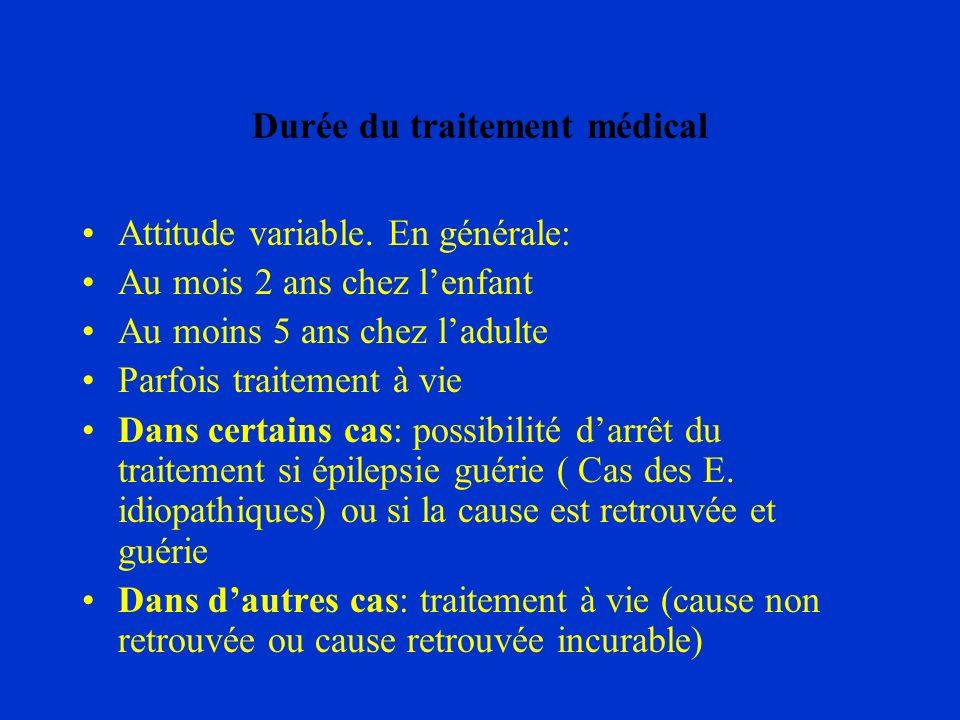 Durée du traitement médical