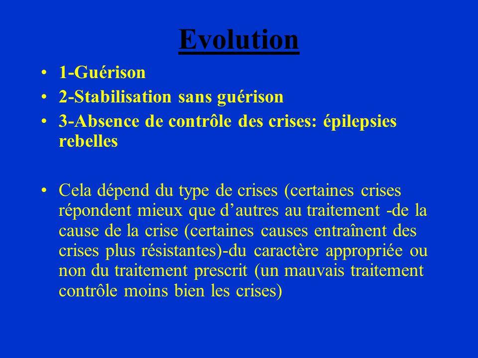 Evolution 1-Guérison 2-Stabilisation sans guérison