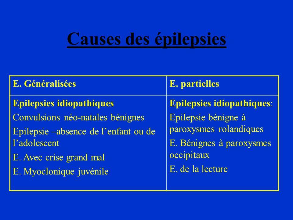 Causes des épilepsies E. Généralisées E. partielles