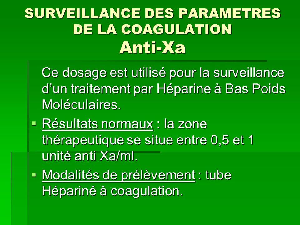 SURVEILLANCE DES PARAMETRES DE LA COAGULATION Anti-Xa