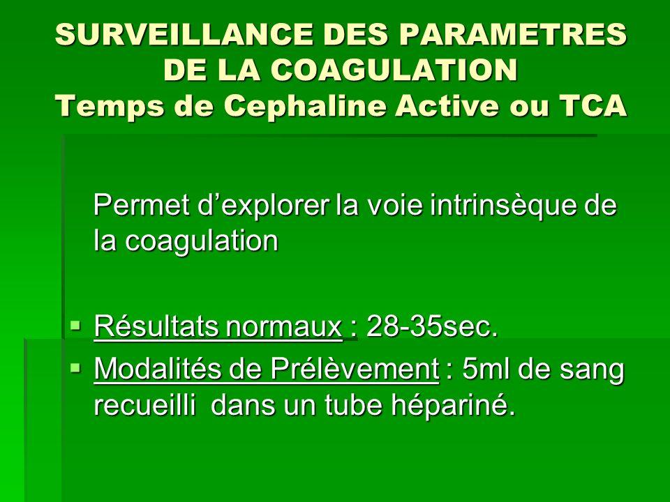 SURVEILLANCE DES PARAMETRES DE LA COAGULATION Temps de Cephaline Active ou TCA