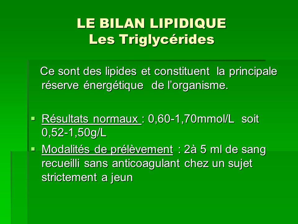 LE BILAN LIPIDIQUE Les Triglycérides