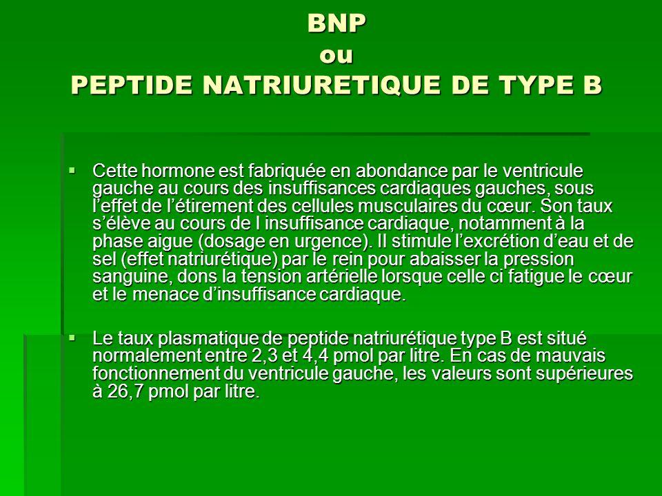 BNP ou PEPTIDE NATRIURETIQUE DE TYPE B