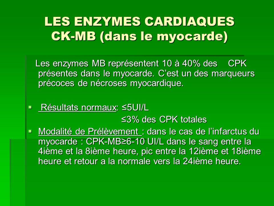 LES ENZYMES CARDIAQUES CK-MB (dans le myocarde)