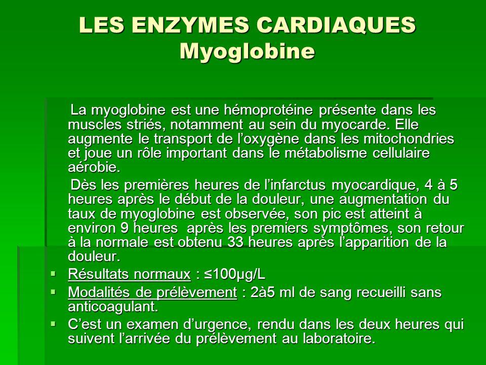 LES ENZYMES CARDIAQUES Myoglobine