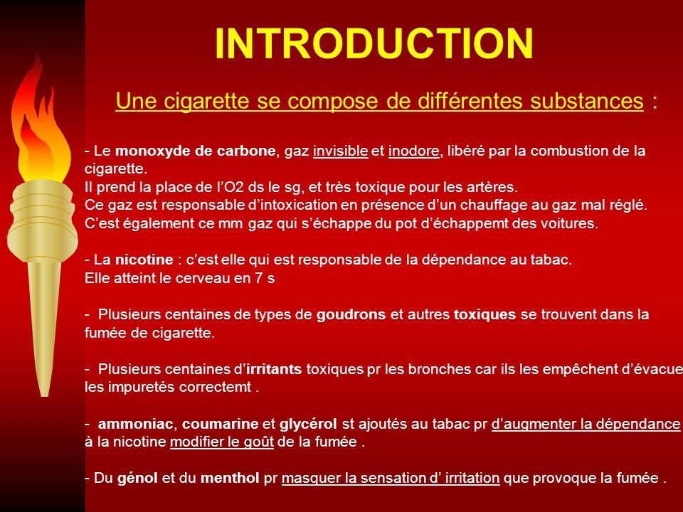 Une cigarette se compose de différentes substances :