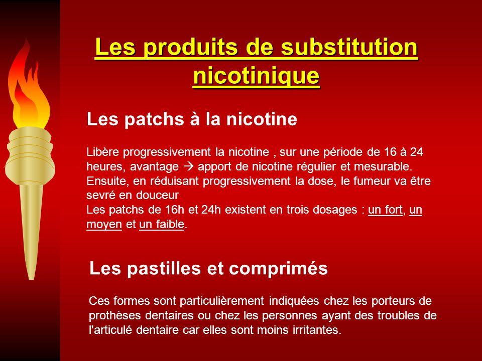 Les produits de substitution nicotinique