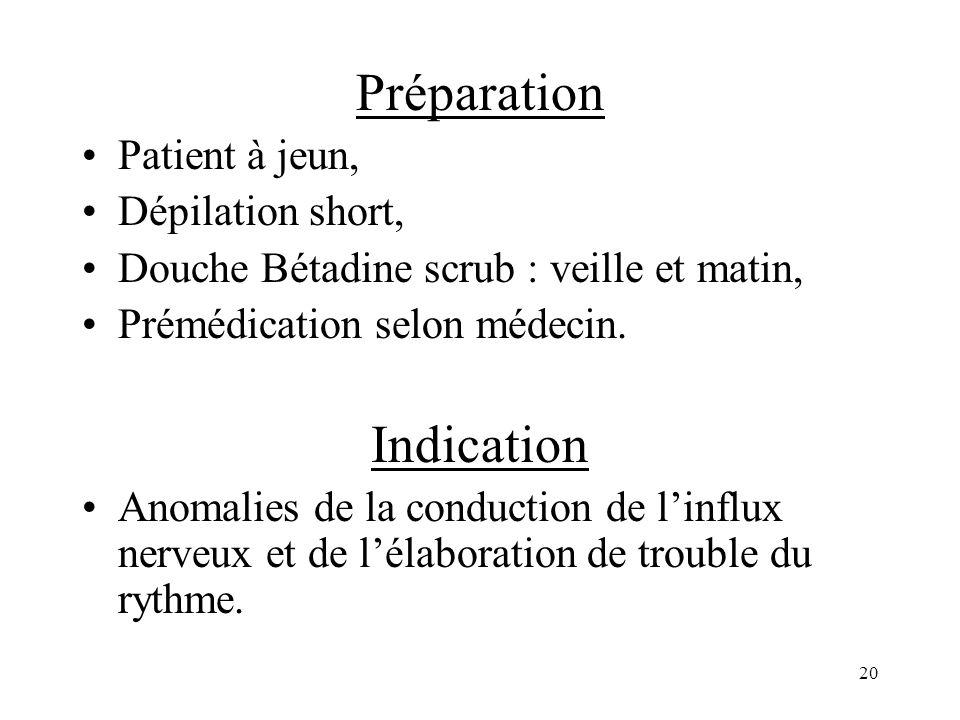 Préparation Indication Patient à jeun, Dépilation short,