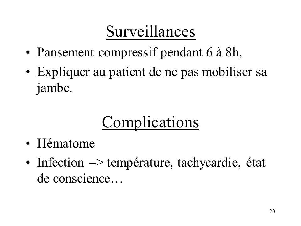 Surveillances Complications Pansement compressif pendant 6 à 8h,