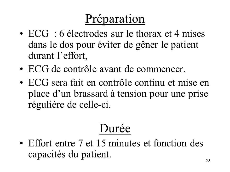 Préparation ECG : 6 électrodes sur le thorax et 4 mises dans le dos pour éviter de gêner le patient durant l'effort,