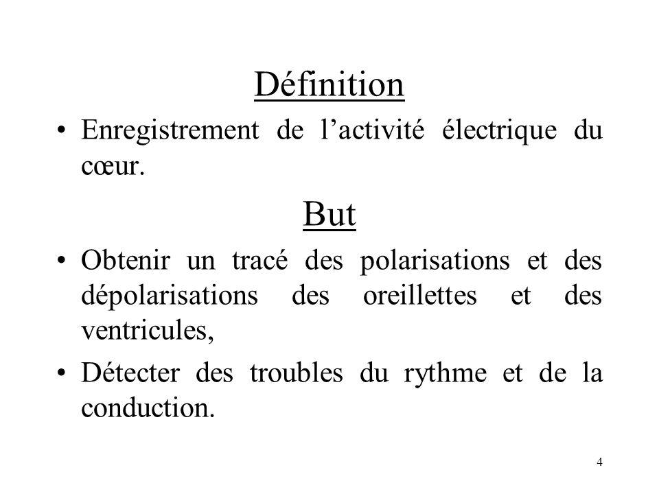 Définition But Enregistrement de l'activité électrique du cœur.