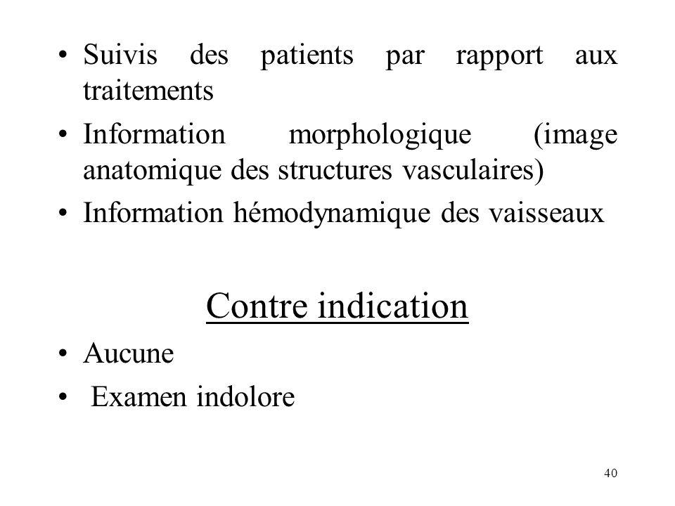 Contre indication Suivis des patients par rapport aux traitements