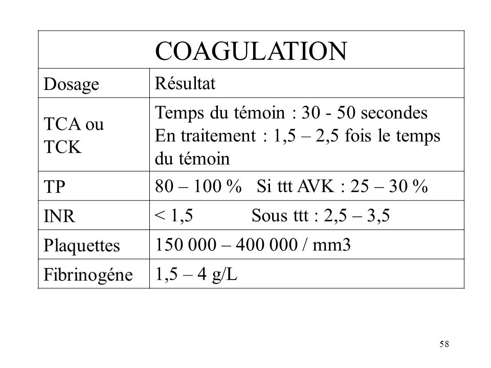 COAGULATION Dosage Résultat TCA ou TCK