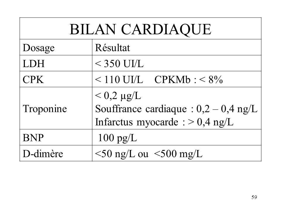 BILAN CARDIAQUE Dosage Résultat LDH < 350 UI/L CPK