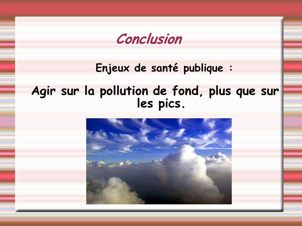 Conclusion Agir sur la pollution de fond, plus que sur les pics.