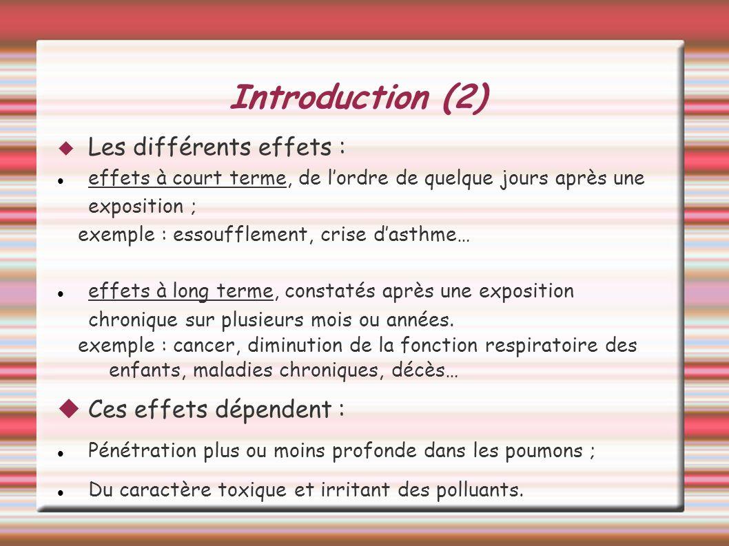 Introduction (2) Les différents effets : Ces effets dépendent :