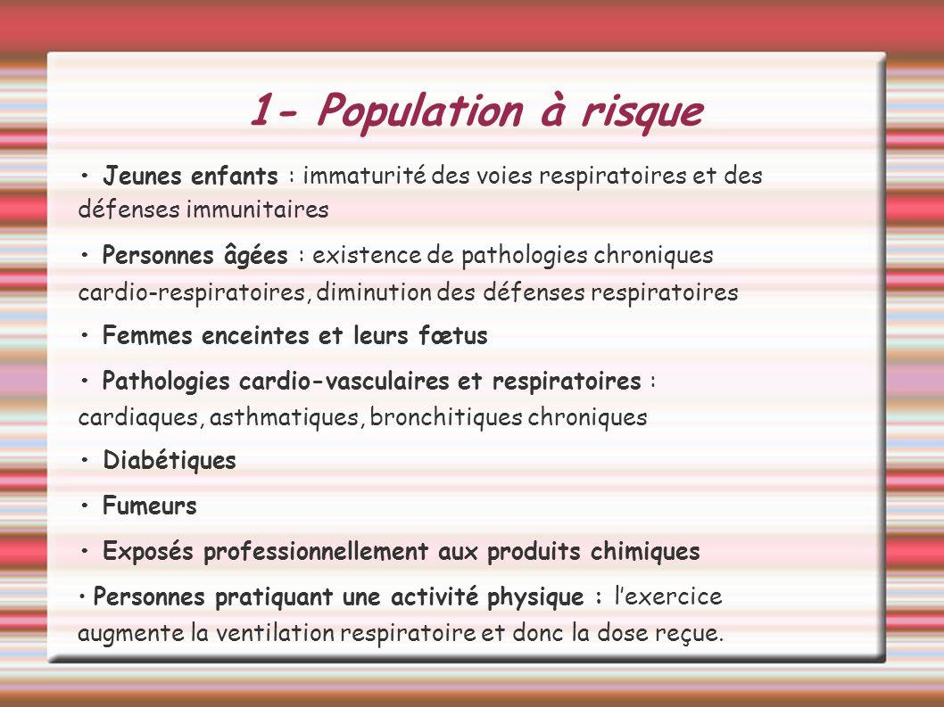 1- Population à risque • Jeunes enfants : immaturité des voies respiratoires et des. défenses immunitaires.