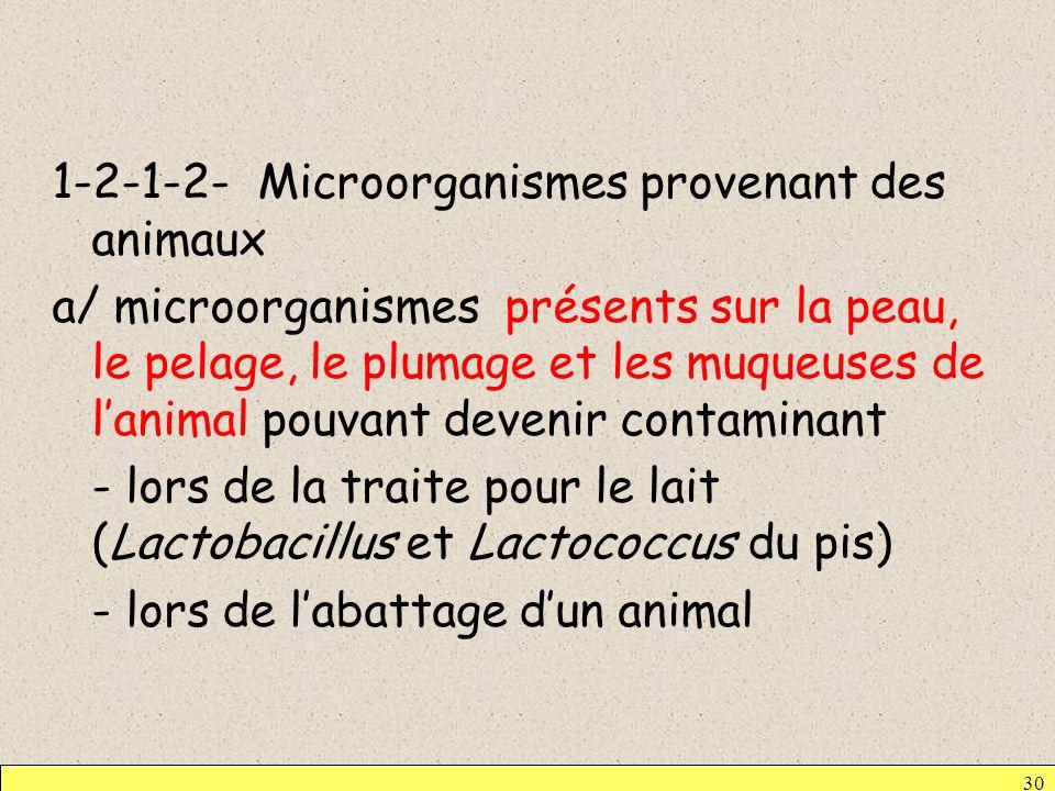 1-2-1-2- Microorganismes provenant des animaux a/ microorganismes présents sur la peau, le pelage, le plumage et les muqueuses de l'animal pouvant devenir contaminant - lors de la traite pour le lait (Lactobacillus et Lactococcus du pis) - lors de l'abattage d'un animal