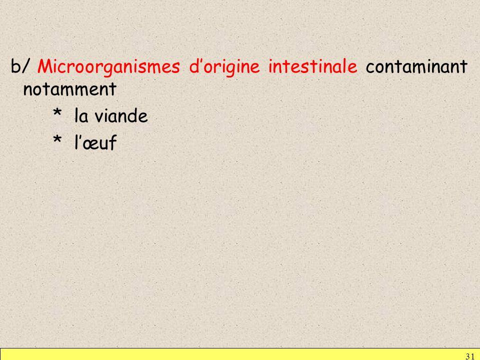 b/ Microorganismes d'origine intestinale contaminant notamment
