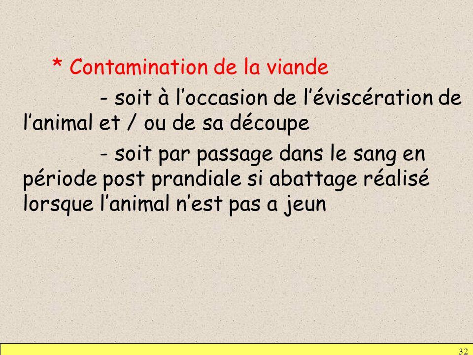 * Contamination de la viande
