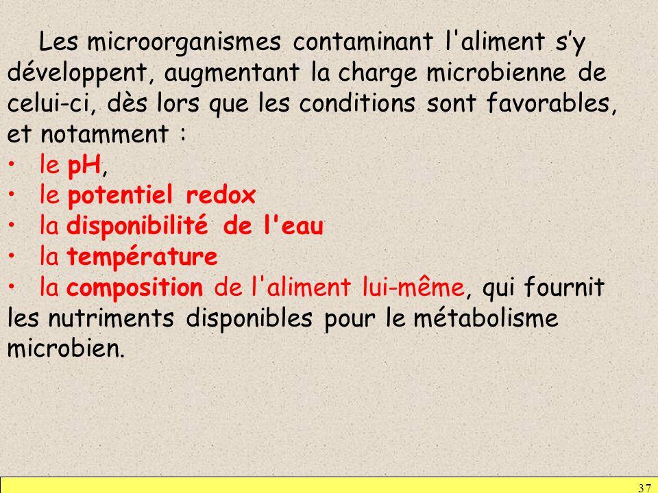 Les microorganismes contaminant l aliment s'y développent, augmentant la charge microbienne de celui-ci, dès lors que les conditions sont favorables, et notamment :