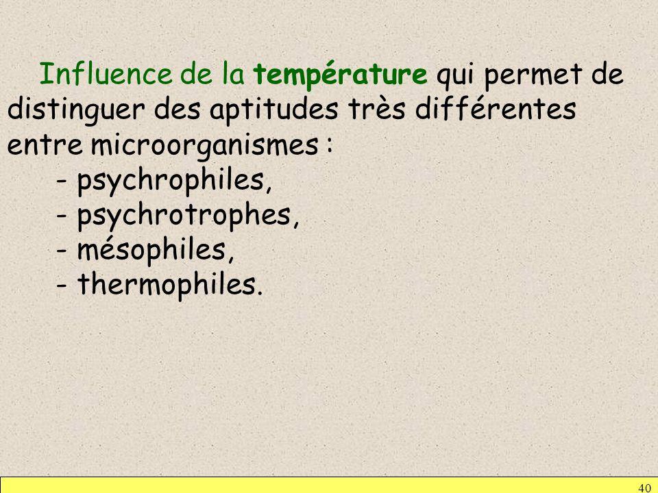 Influence de la température qui permet de distinguer des aptitudes très différentes entre microorganismes :