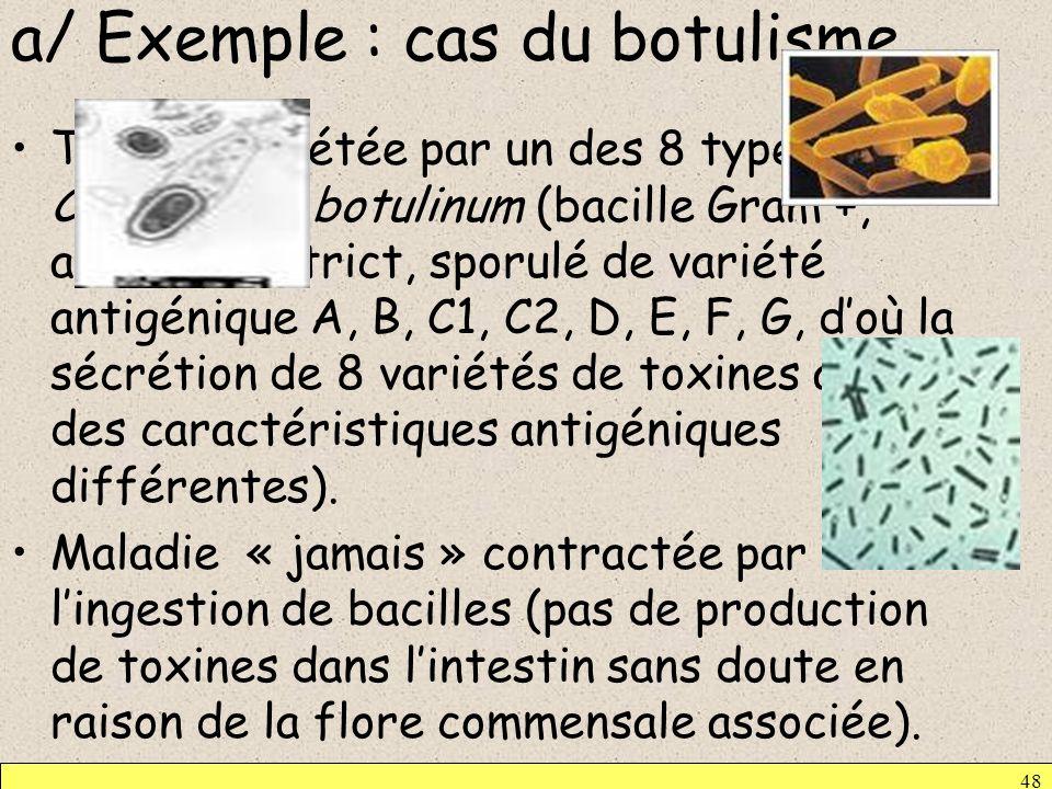 a/ Exemple : cas du botulisme