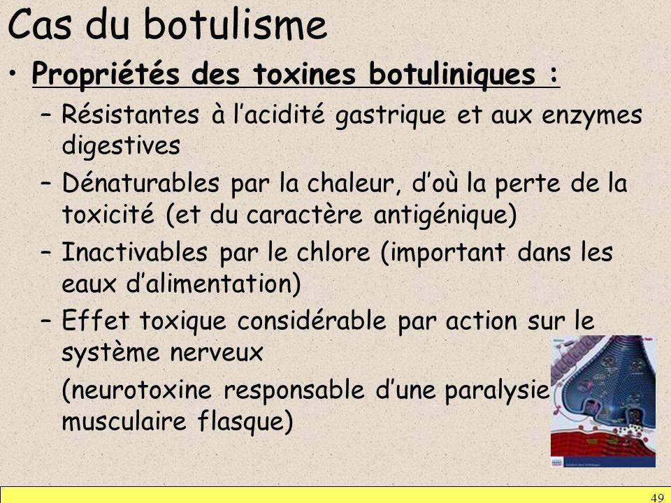 Cas du botulisme Propriétés des toxines botuliniques :