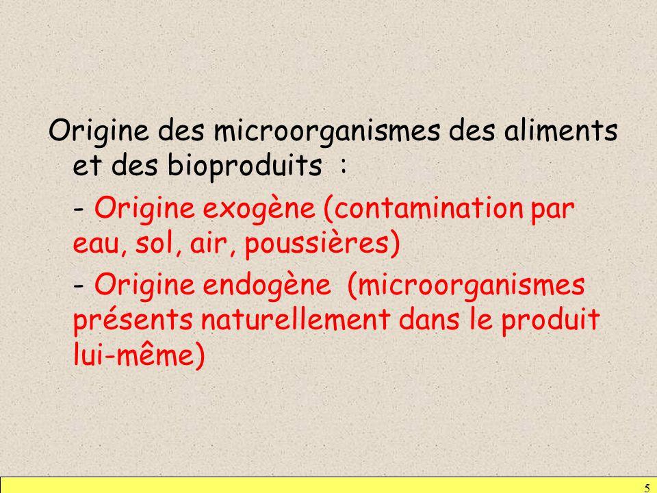 Origine des microorganismes des aliments et des bioproduits : - Origine exogène (contamination par eau, sol, air, poussières) - Origine endogène (microorganismes présents naturellement dans le produit lui-même)