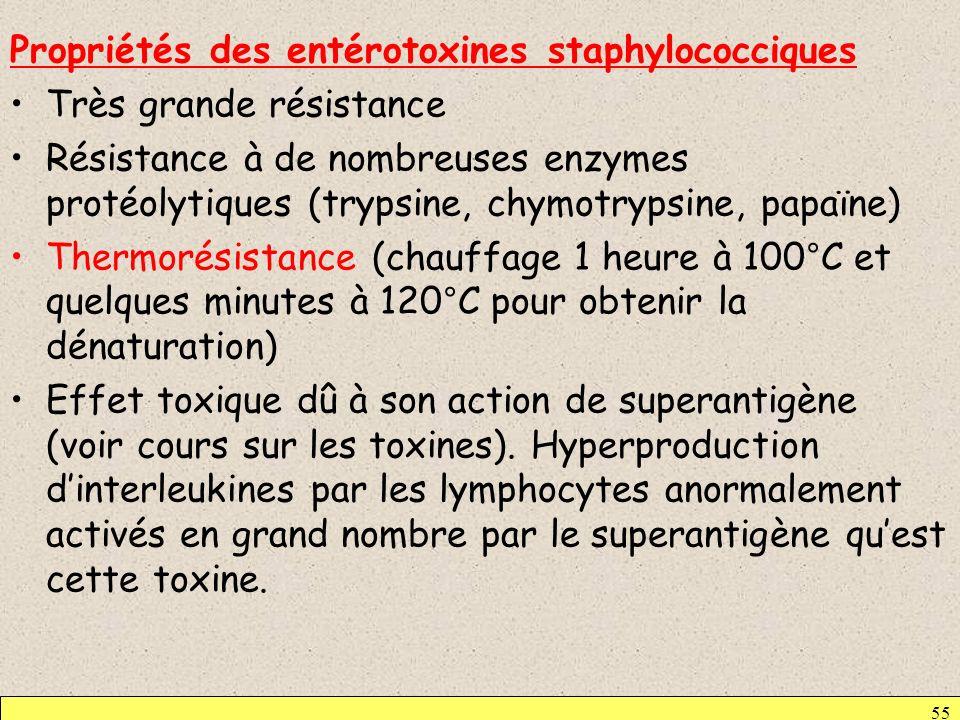 Propriétés des entérotoxines staphylococciques