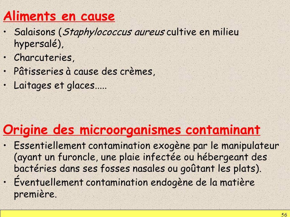 Origine des microorganismes contaminant