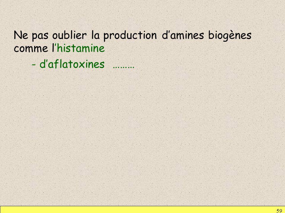 Ne pas oublier la production d'amines biogènes comme l'histamine - d'aflatoxines ………