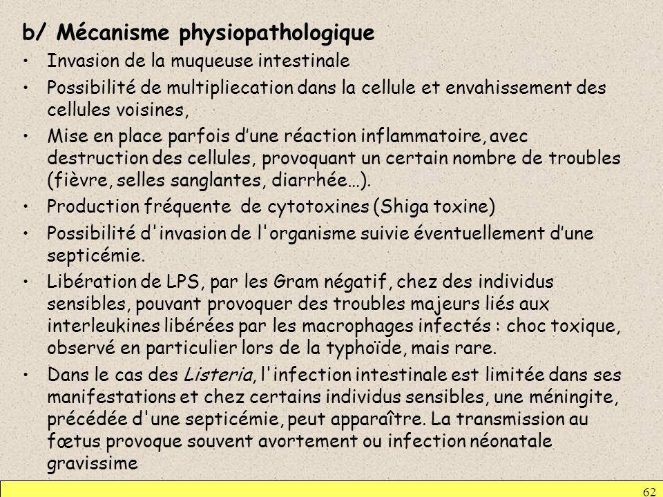 b/ Mécanisme physiopathologique