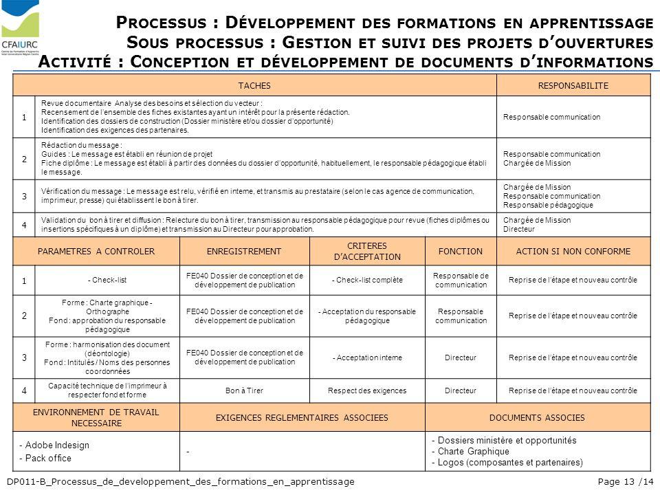 Processus d veloppement des formations en apprentissage - Office national de publication et de communication ...