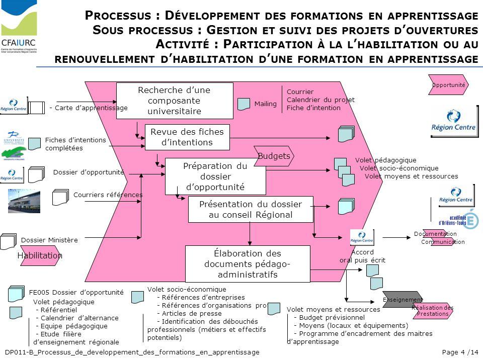 Processus : Développement des formations en apprentissage Sous processus : Gestion et suivi des projets d'ouvertures Activité : Participation à la l'habilitation ou au renouvellement d'habilitation d'une formation en apprentissage