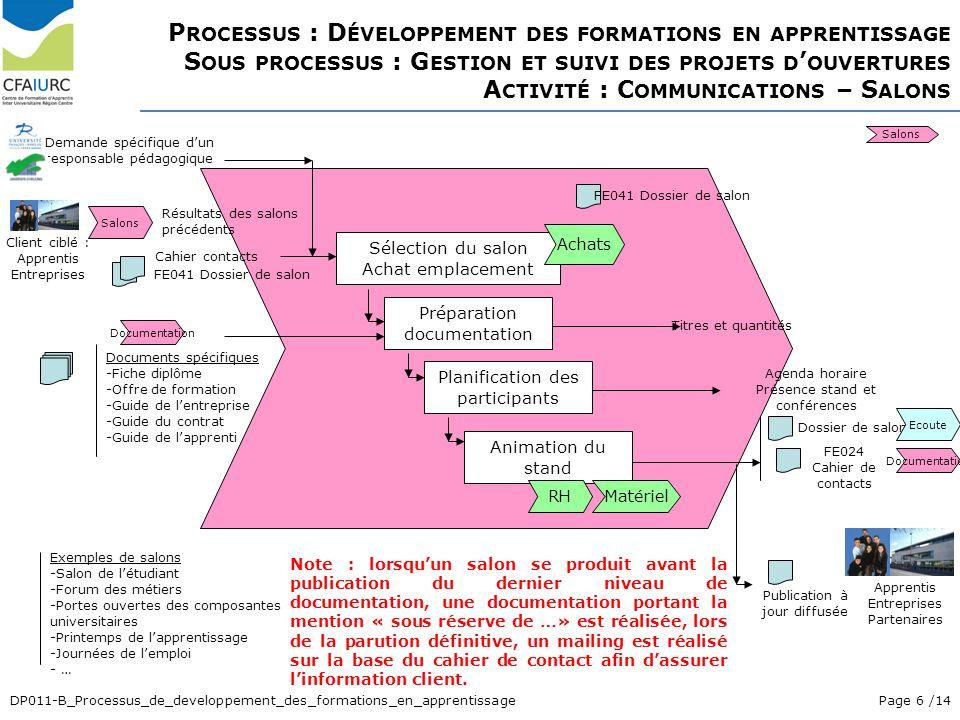 Processus : Développement des formations en apprentissage Sous processus : Gestion et suivi des projets d'ouvertures Activité : Communications – Salons