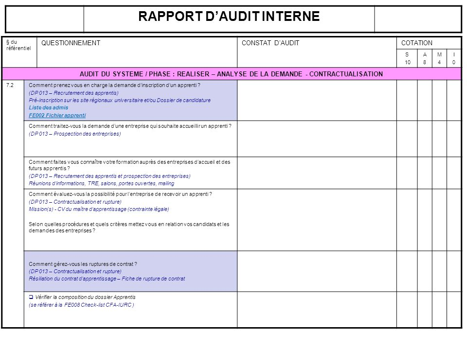 rapport d u2019audit interne d u2019une composante conclusions