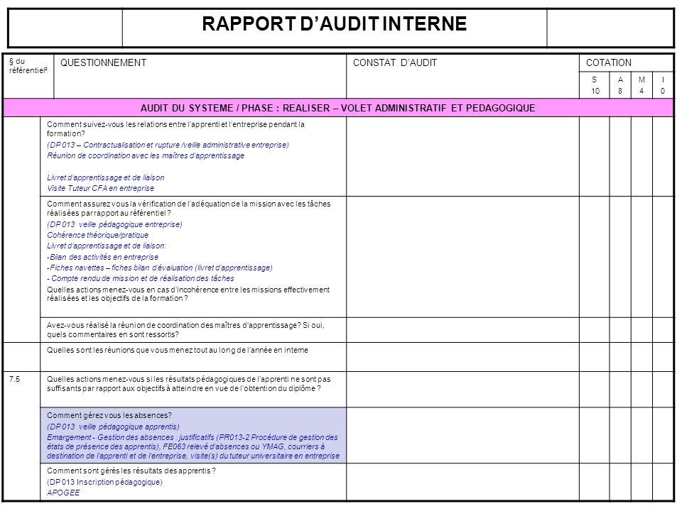 RAPPORT D'AUDIT INTERNE
