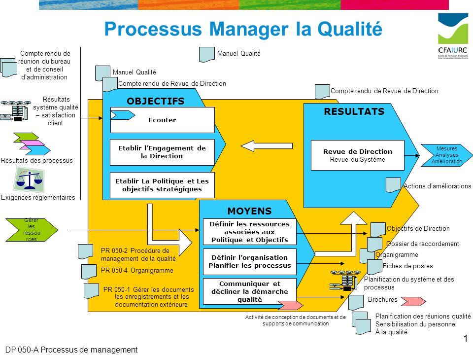 Processus Manager la Qualité