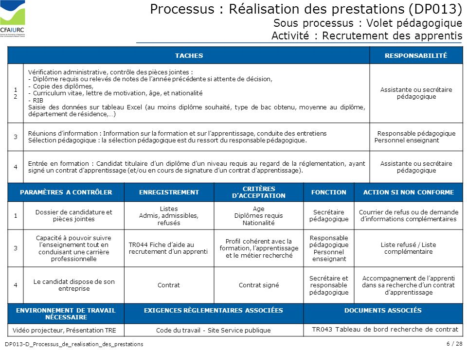 processus   r u00e9alisation des prestations  dp013