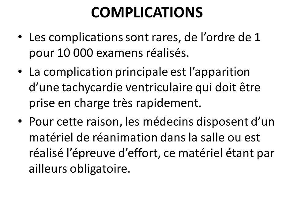 COMPLICATIONS Les complications sont rares, de l'ordre de 1 pour 10 000 examens réalisés.