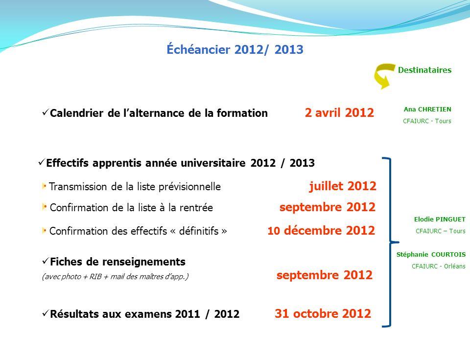 Confirmation de la liste à la rentrée septembre 2012