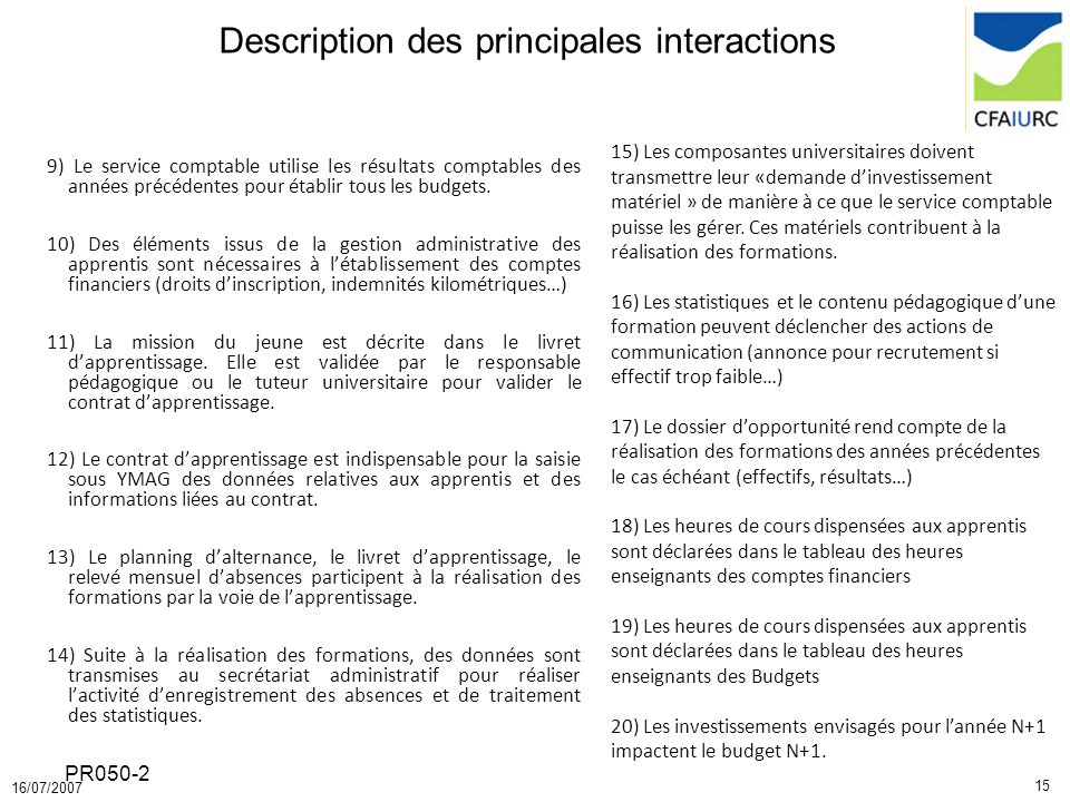 Description des principales interactions