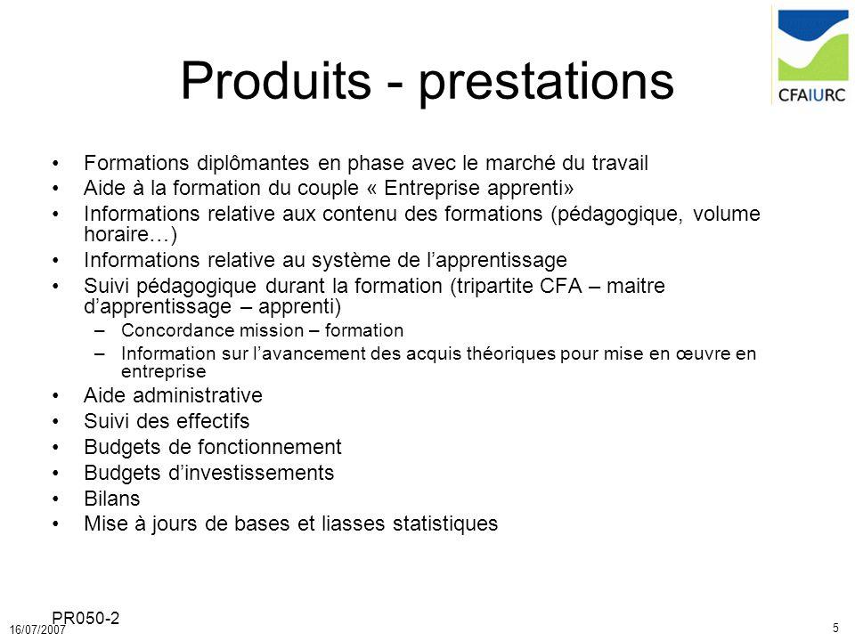 Produits - prestations