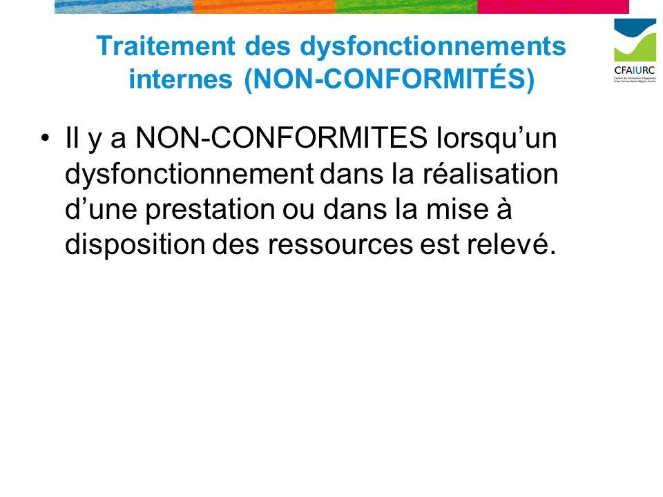 Traitement des dysfonctionnements internes (NON-CONFORMITÉS)
